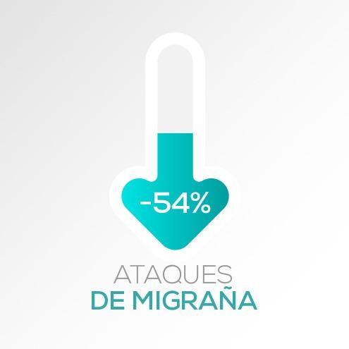 ataques-de-migrana-cefaly-bolivia-hover