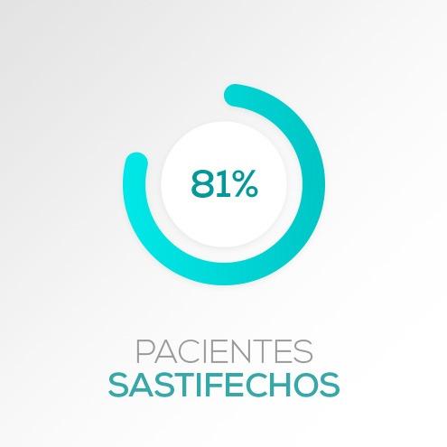 pacientes-satisfechos-cefaly-bolivia-hover