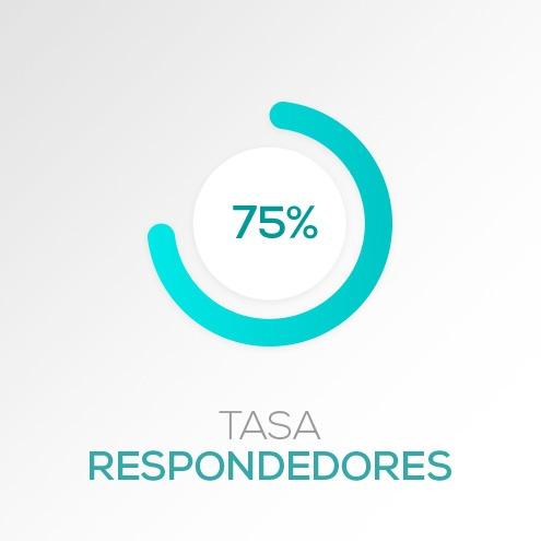 taza-respondedores-cefaly-bolivia-hover